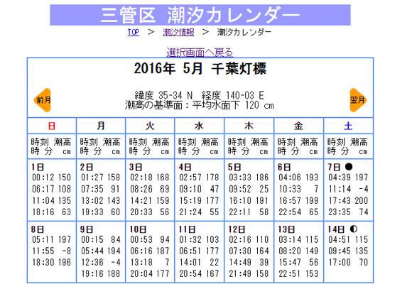 千葉県内の潮干狩り用潮見表2016!GW中の休業日は要チェック!